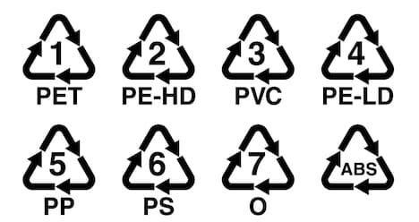 Triángulo de Möbius, símbolo universal del reciclaje. Cubiertos.online